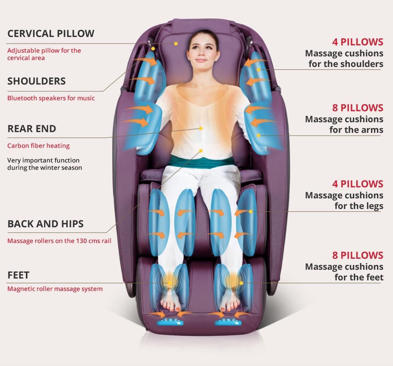Albert Massage Chair