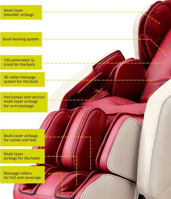 Komoder FOCUS Massage Chair