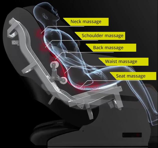 Komoder LUXOR for back pains
