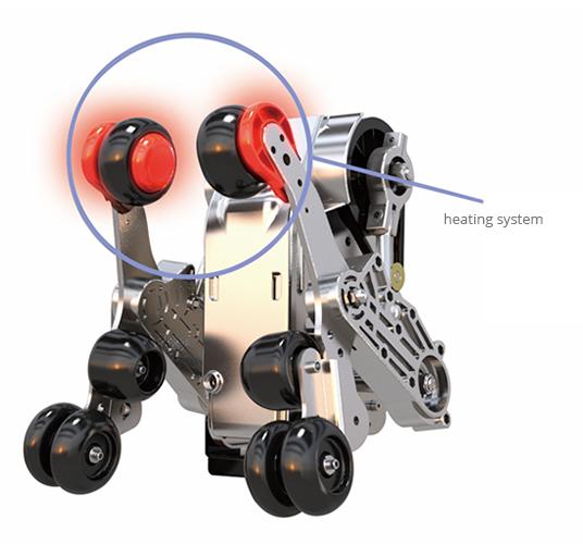 Komoder LUXURY Roller System